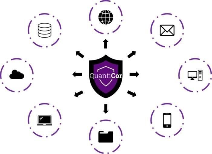 LOGO_Quantum-safe IoT-Infrastructures