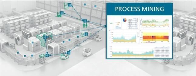 LOGO_IoT-based Process Management