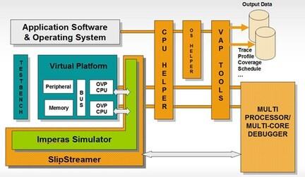 LOGO_M*SDK - Advanced Multicore Software Development Kit