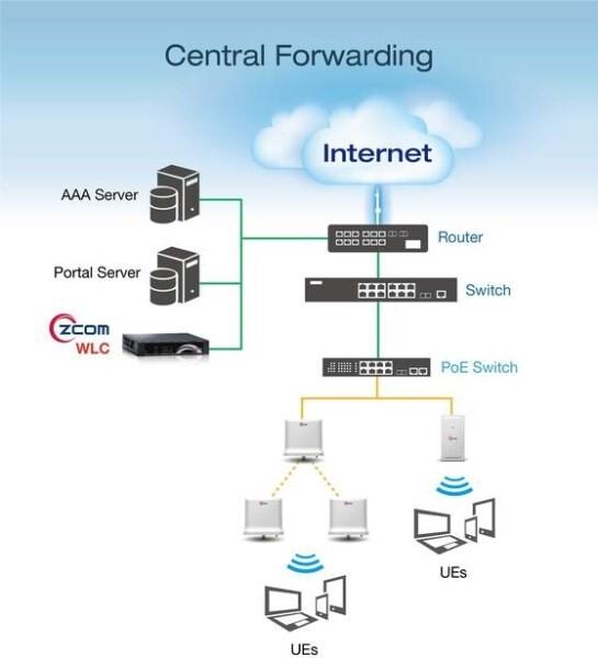 LOGO_Private Network