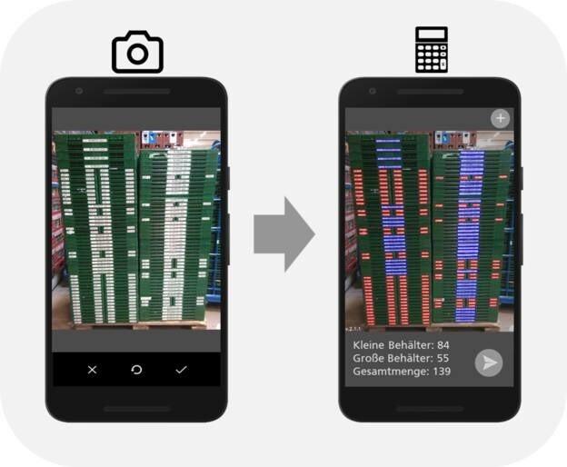 LOGO_Ladungsträgerzählung per Smartphone