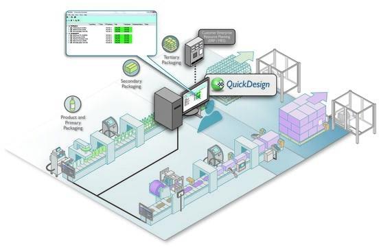 LOGO_Softwarelösungen für die Steuerung von Produktionsabläufen