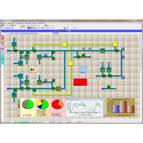 LOGO_Process Simulation System PacSi