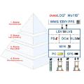 LOGO_MoTIS® Software aus der Praxis für die Praxis!