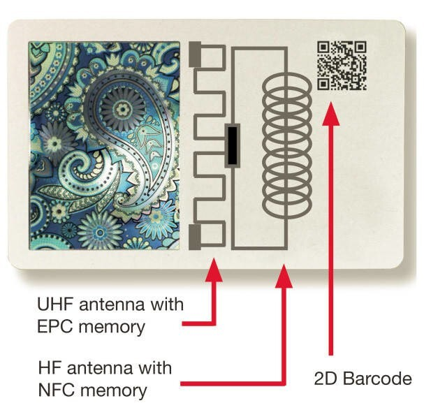 LOGO_QR code, NFC, RFID – All-in-one security label