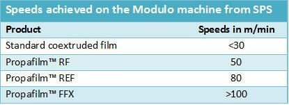 LOGO_Propafilm™ Fast Films