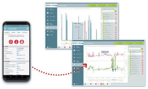 LOGO_Smart Apps, PC-Software & Cloud