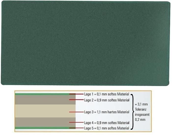 LOGO_Big-Size Profi-Cutting Mat 200 x 100 cm, 3 mm, 5-ply, without imprint, both sides green