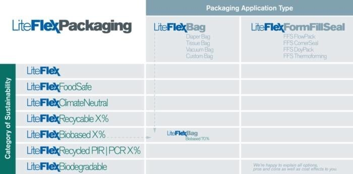LOGO_LiteFlexPackaging