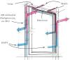 LOGO_Inovent (Produktgruppe Halbzeuge für Fenster und Türen aus Kunststoff)