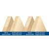 LOGO_Leichte Trägerplatten mit Vollholzkern