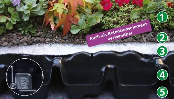 LOGO_Die Vielseitige Variante für intensive Dachbegrünungen - WE 60 und WE 60 UG