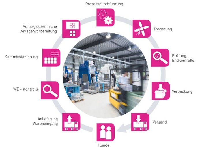 LOGO_Deburring of your parts on a contract basis – a precision service provided by PILLER