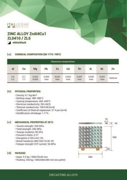 LOGO_ZINC ALLOY ZnAl4Cu1 ZL0410 / ZL5