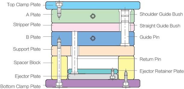 LOGO_Side Gate System