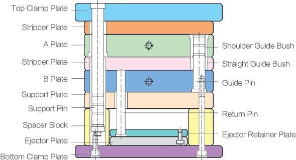 LOGO_Pin Point Gate System