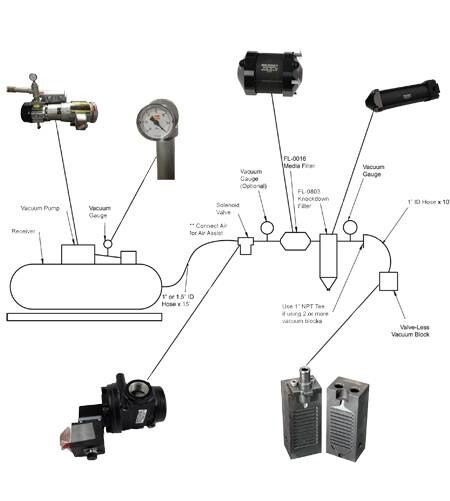 LOGO_Portable and Central Vacuum Systems