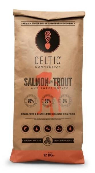 LOGO_Salmon with Trout & Sweet Potato Dog Food
