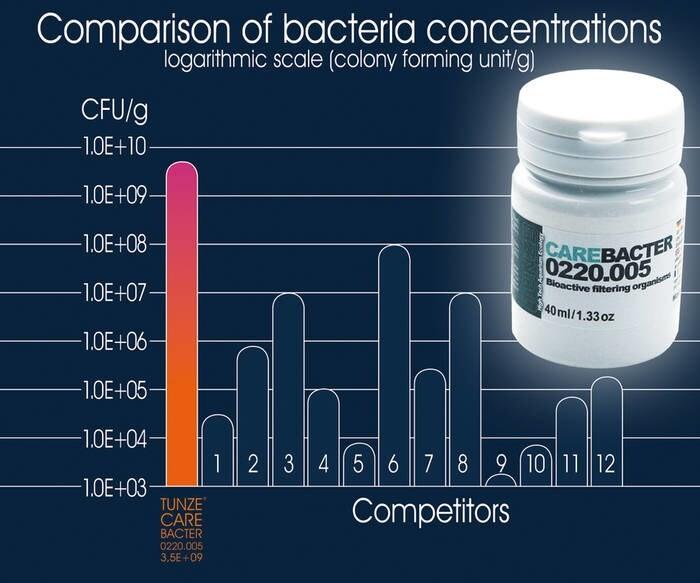 LOGO_Care Bacter