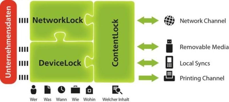 LOGO_DeviceLock Endpoint DLP Suite