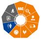LOGO_macmon Horizon - Network Access Control
