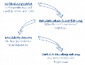 LOGO_Schwachstellenscan – zum Erkennen technischer Schwachstellen in Ihren Systemen