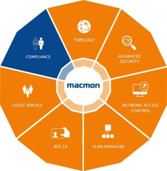 LOGO_macmon Premium Bundle