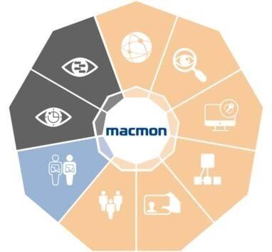 LOGO_macmon Add-Ons