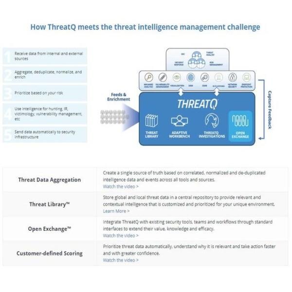 LOGO_Threat Intelligence Management Use Case