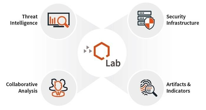 LOGO_QuoLab – Our collaborative Security Operations Platform