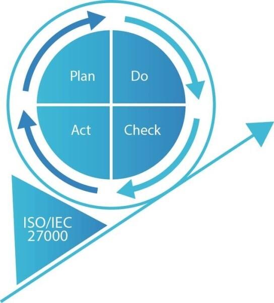 LOGO_Der internationale Standard ISO/IEC 27000