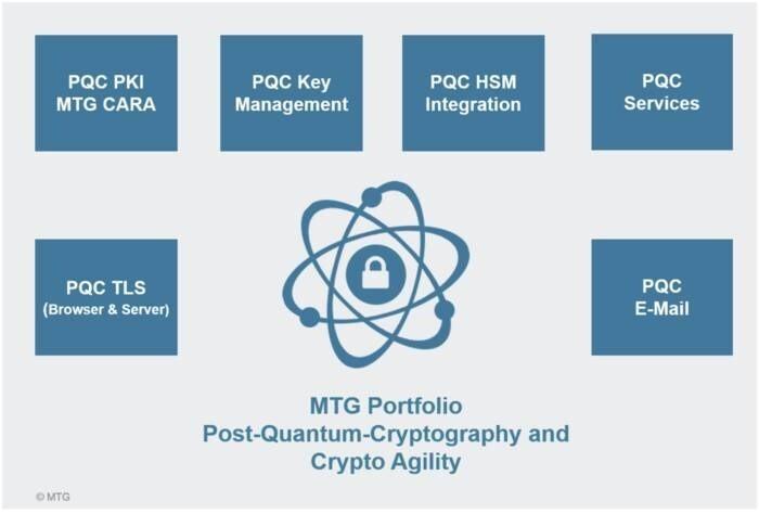 LOGO_MTG PQC Suite