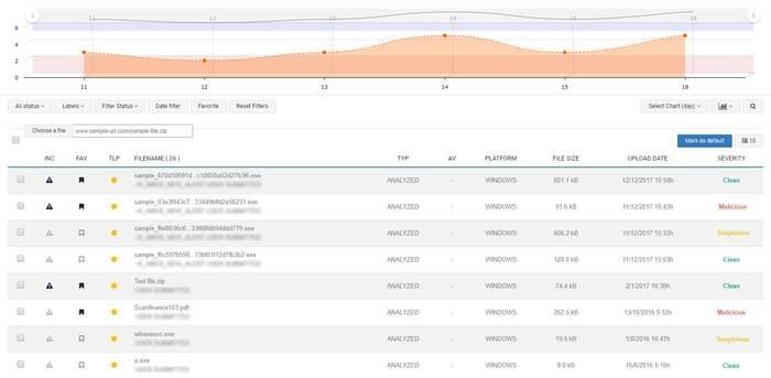 LOGO_Elastic malware Sandbox