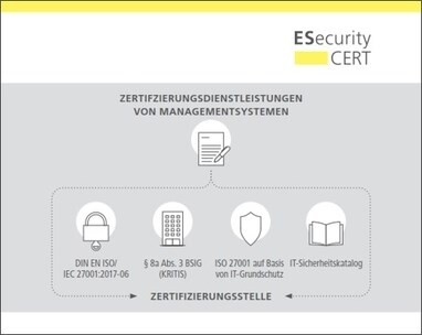 LOGO_Zertifizierung
