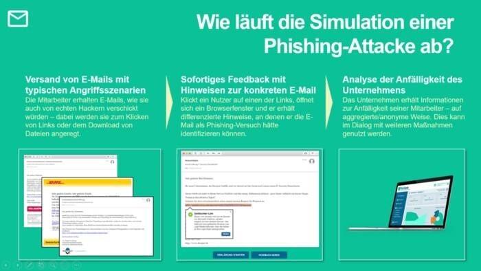 LOGO_SoSafe Phishing-Simulation – simulierte Angriffe schaffen die benötigte Aufmerksamkeit