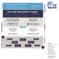 LOGO_Security Operations Center - Schaltzentrale des Security Managements