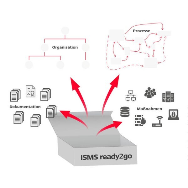 LOGO_ISMS ready2go - Information security management system to DIN ISO/IEC 27001