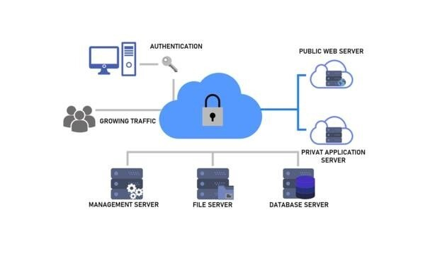 LOGO_Cloud- and Network-Security
