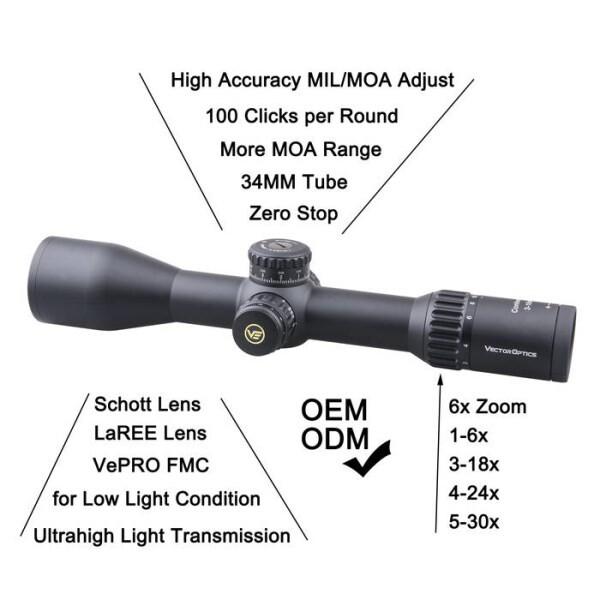 LOGO_Frische neue Vektor Optik Continental 1-6x28 3-18x50 4-24x56 5-30x56 34MM FFP Scopes