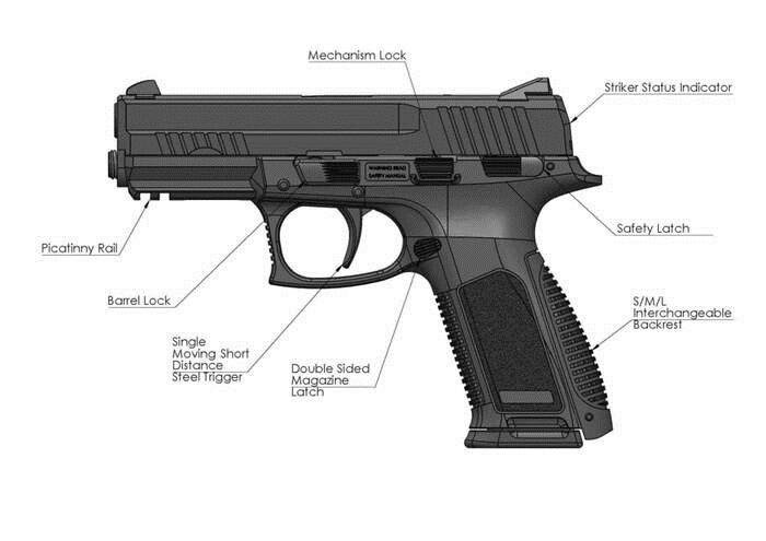LOGO_AGAOGLU 9*19mm Pistolen Photo 5