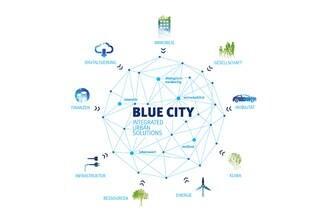 LOGO_Blue City