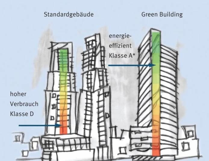 LOGO_Green Building