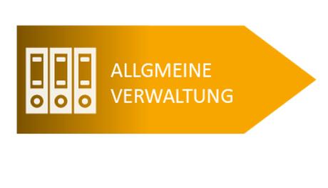LOGO_Allgemeine Verwaltung...die Basis fürs Büro