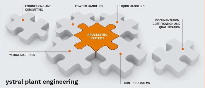 LOGO_ystral Plant Engineering
