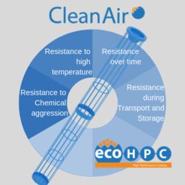 LOGO_Eco HPC process