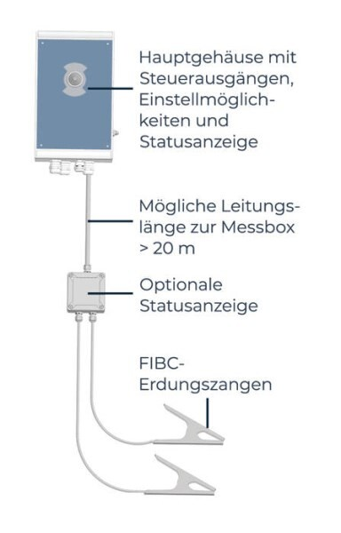LOGO_Erdungstestgerät EKX-FIBC