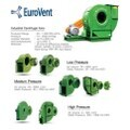 LOGO_Industrial Fans and Blowers