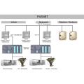 LOGO_Dosiersteuerung für Bandwaagen und LWF – Dosiergeräte