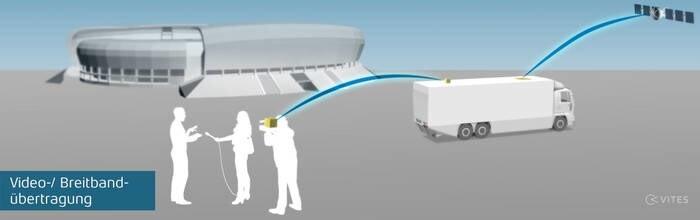 LOGO_Video-/ Breitbandübertragung