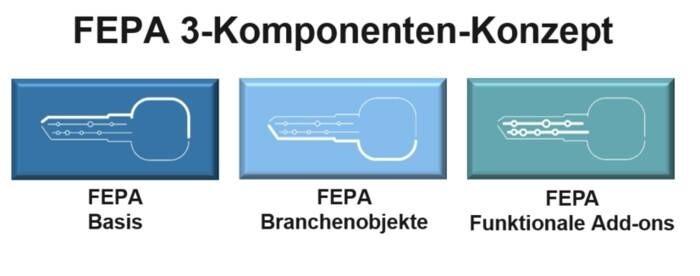 LOGO_FEPA ERP/PPS WfbM Software